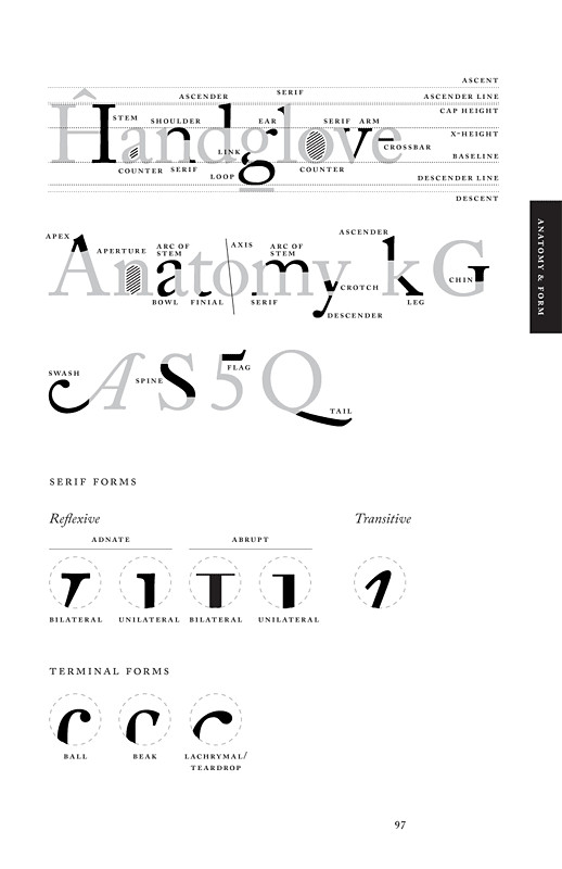 The Typographic Desk Reference (TDR)