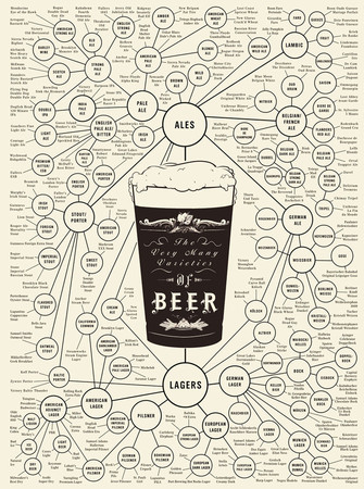 All is full of Beer.