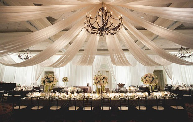 Wedding Questions To Ask Your Venue