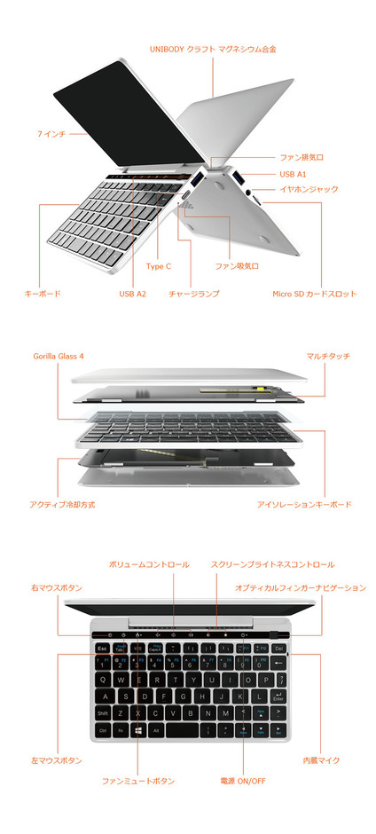 GPD Pocket 2   GPD supported by MCM Japan