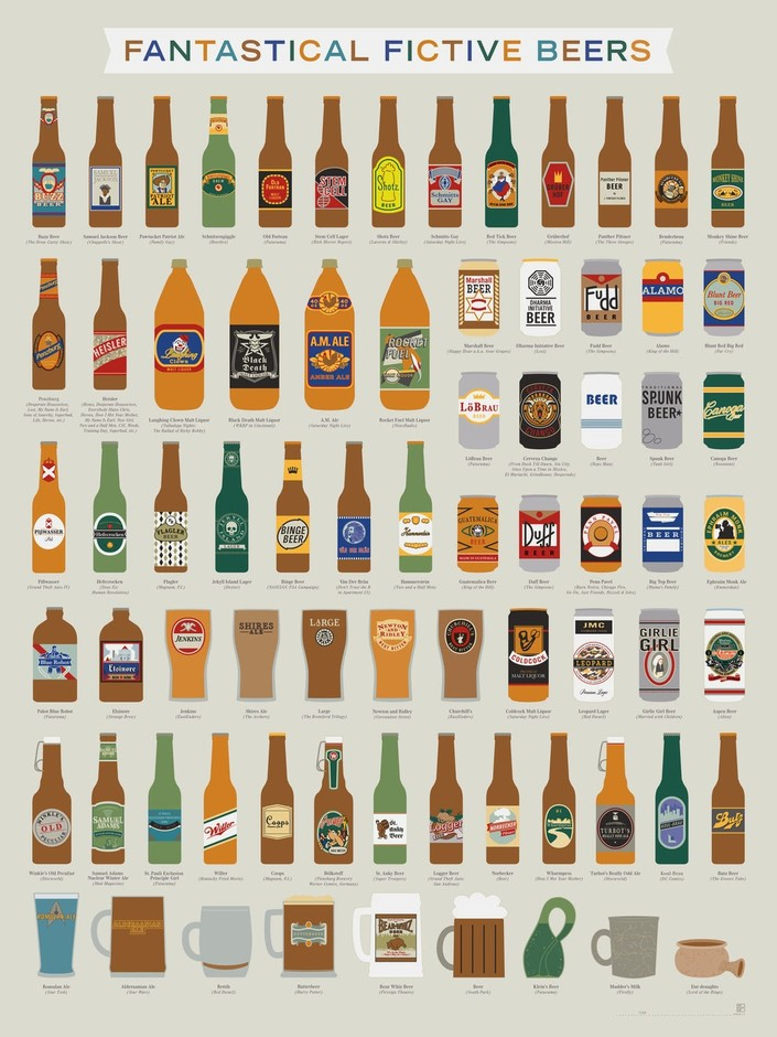 Varietats: 71 Fictional Beers You Wish You Could Drink by Pop Chart Lab