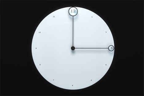 This Just Inbox: Little Time, a clock with magnifiers for hands - Core77