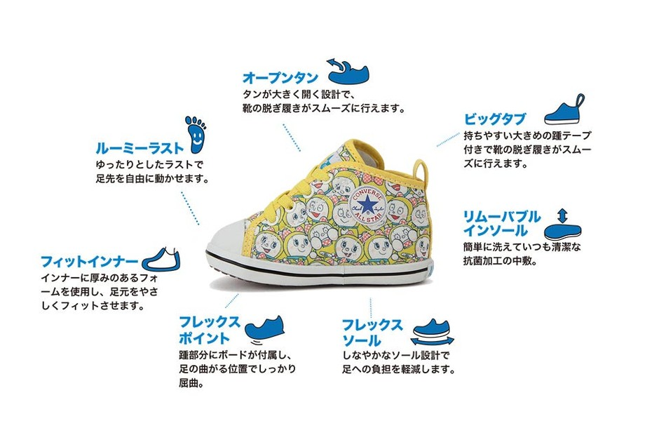 BABY ALL STAR® N DORAEMON Z | PRODUCTS | CONVERSE