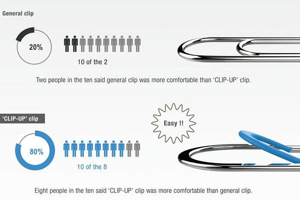 CLIP-UP – Paperclip Redesign by Juhyun Lee » Yanko Design