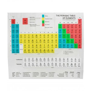 Waterproof Periodic Table of Elements Vinyl Shower Curtain