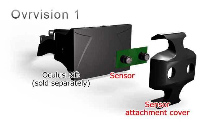 Ovrvision : Attachment type stereo camera for Oculus Rift