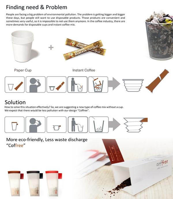 Coffree – Disposable Coffee Cup Package Design By Young-an Seok, Young-woo Choi & Se-ryung Nam » Yanko Design
