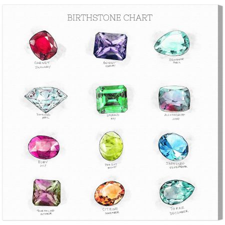 Birthstone Chart — The Oliver Gal Artist Co.