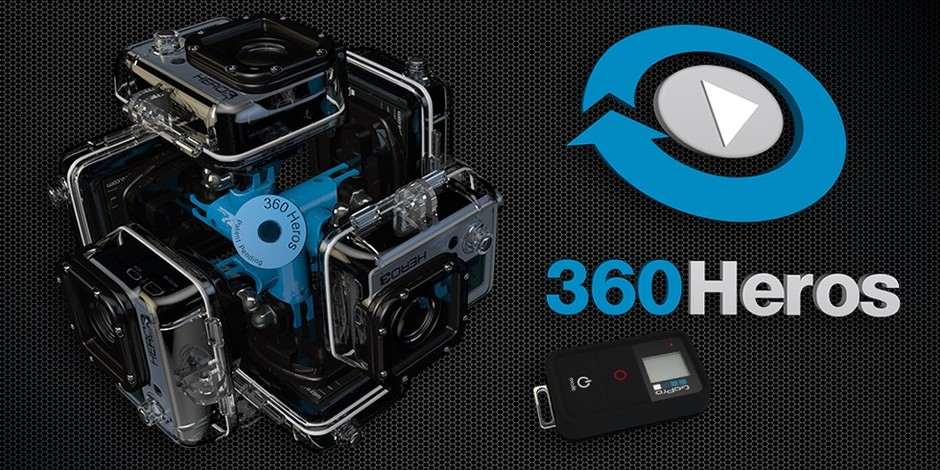 How does the 360 Heros Video Rig Work? | | 360 Heros Video Gear | Developed by Michael Kintner