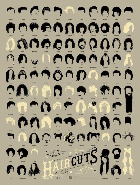 Fancy - A Visual Compendium of Notable Haircuts in Popular by Popchartlab
