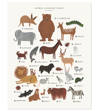 Rifle Paper Co. - Animal Alphabet Chart