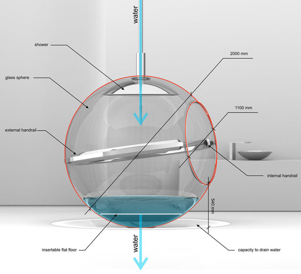 BATHSPHERE : A Little Piece of Heaven in Your Home   Tuvie