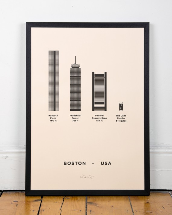 New York City Screen Print Poster by me&him&you