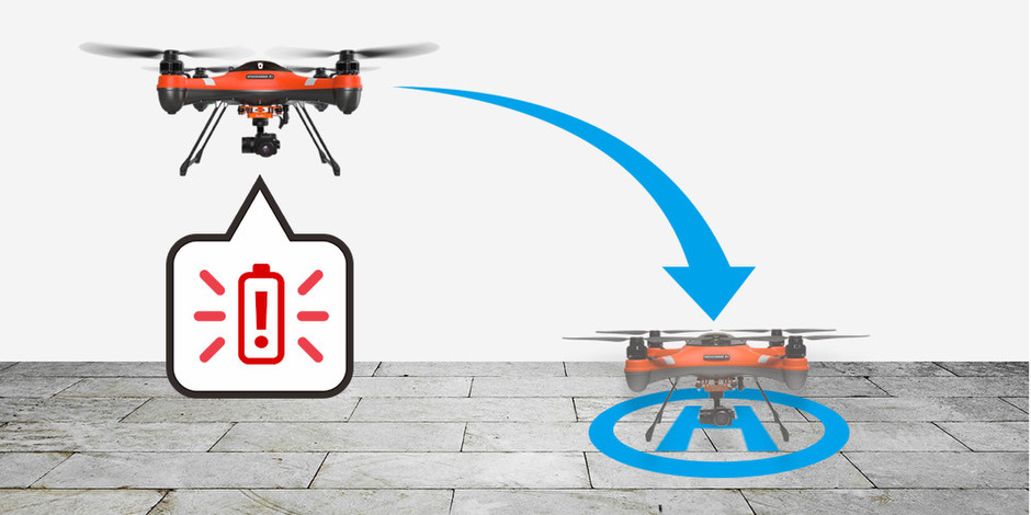 Splash Drone 3+ | All Weather Waterproof Drone - Swellpro