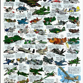 Tamiya Plastic Model Co. - 1/48th Scale Aircraft Series Poster Illustration
