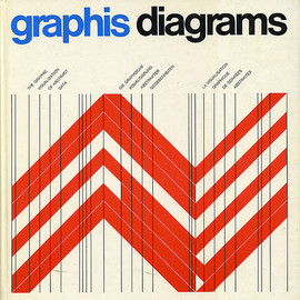 Walter Herdeg - Graphis Diagrams