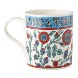 The British Museum - Iznik Blue Mug