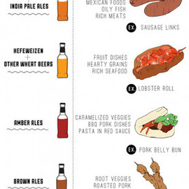 The Savory - How to Pair Beer with Food