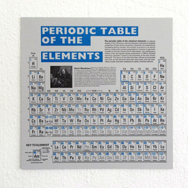 Butter Inc. - Periodic Table of The Elements
