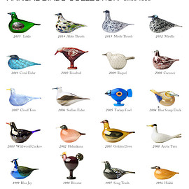 iittala - Birds by Toikka (Annual Birds Collection since 1996)
