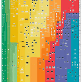Pop Chart Lab,Inc - The Insanely Great History of Apple