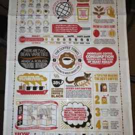 Stuart Gardiner - Coffee Tea Towel