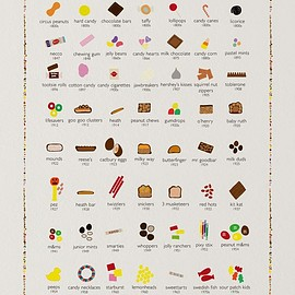 Chasing Delicious - The History of Candy