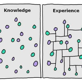 Belle Beth Cooper - The difference between knowledge and experience