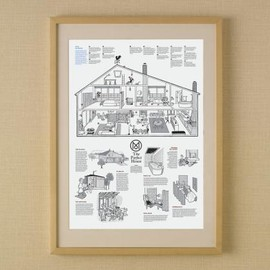 The Monocle Shop - Perfect House Poster