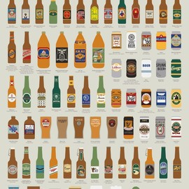 Pop Chart Lab - 71 Fictional Beers You Wish You Could Drink