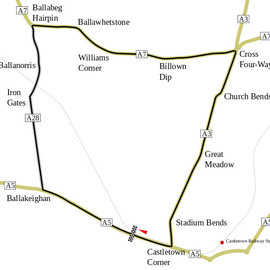 Isle of Man - Billown Circuit