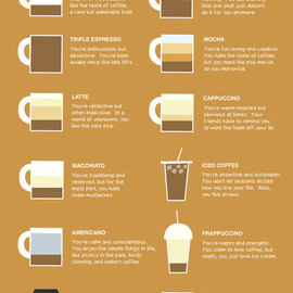 DogHouse - What Your Coffee Says About You