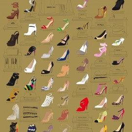 Visual.ly - The Many Shoes of Bradshaw