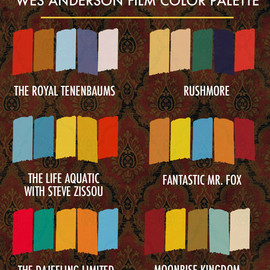 Wes Anderson - FILM COLOR PALETTE
