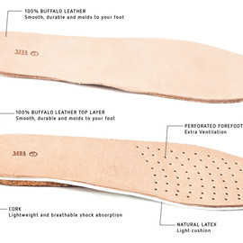 Outlier, FEIT - Upgrade Insoles