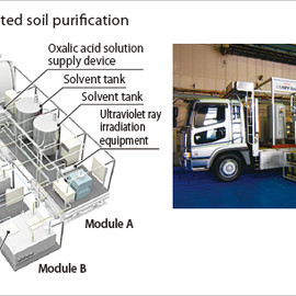 TOSHIBA - Mobile contaminated soil purification system