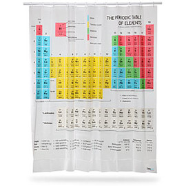 SMART by Simple Memory Art - Periodic Table Shower Curtain