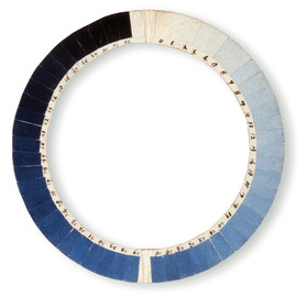 UNknown - Cyanometer, c. 1789. An instrument that measures the blueness of a sky.