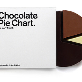 chocolate editions by mary and matt