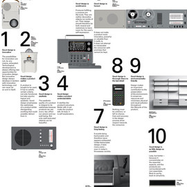 Vits?/Dieter Rams - 10 Principles of Good Design Samantha