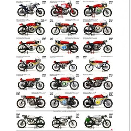 SEEVERT WORKS / 柴田制作所 - The Glorious Years of Honda Screaming Multis / A-1 poster