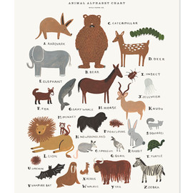 Rifle Paper - Animal Alphabet Chart Print