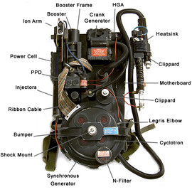 GHOSTBUSTERS - Proton Pack