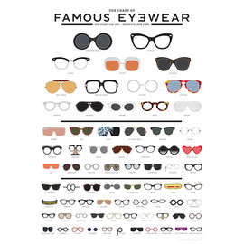 the chart of famous eyewear - 有名なサングラスのポスター/the chart of famous eyewear