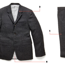 Thom Browne - Charcoal Suit